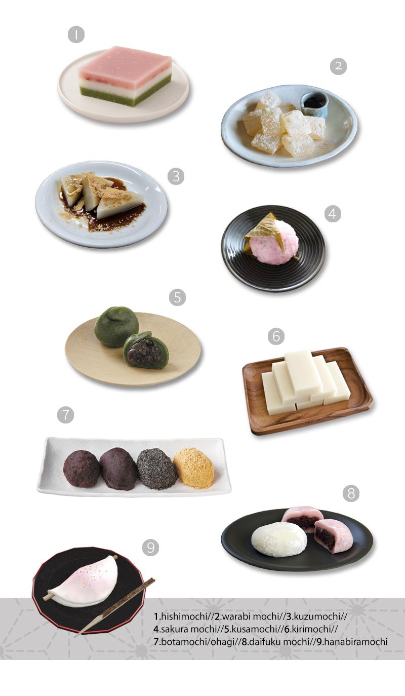 infografía de los tipos de mochi que hay en Japón
