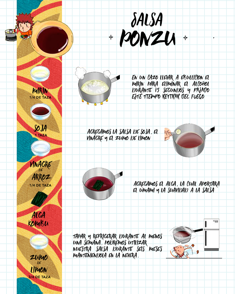 cómo hacer salsa ponzu