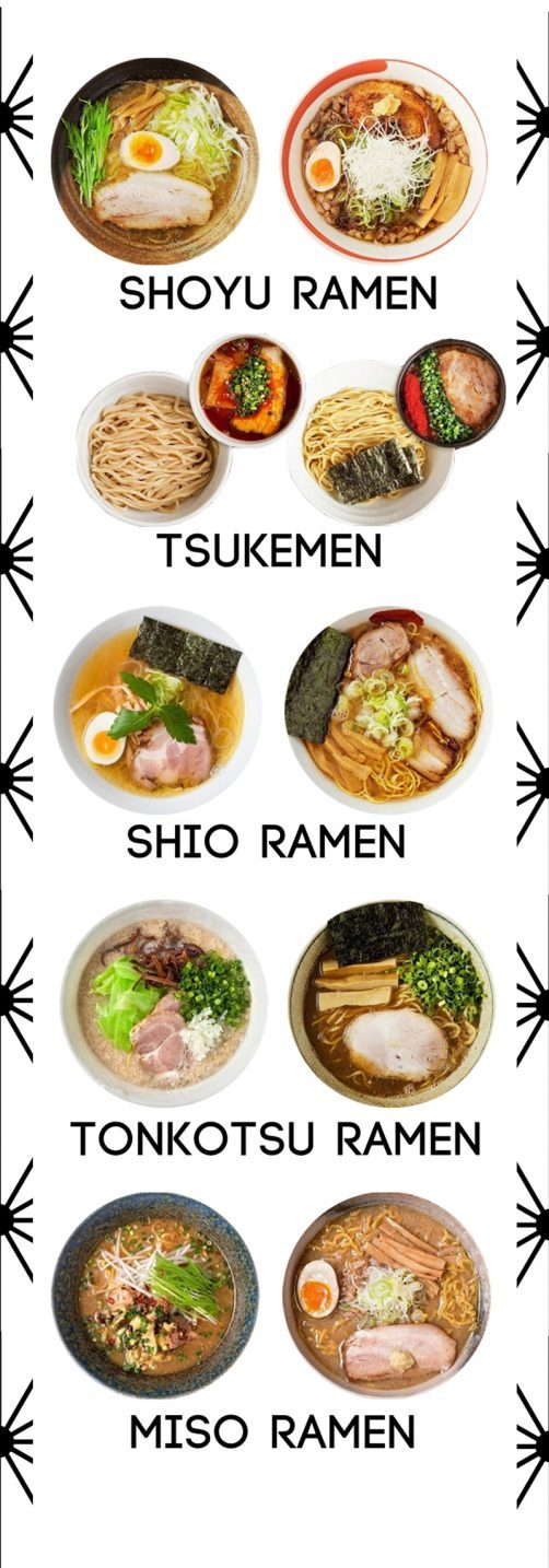 guía de variedades de ramen japonés