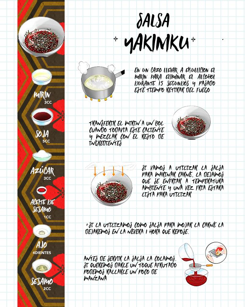 cómo hacer salsa yakiniku