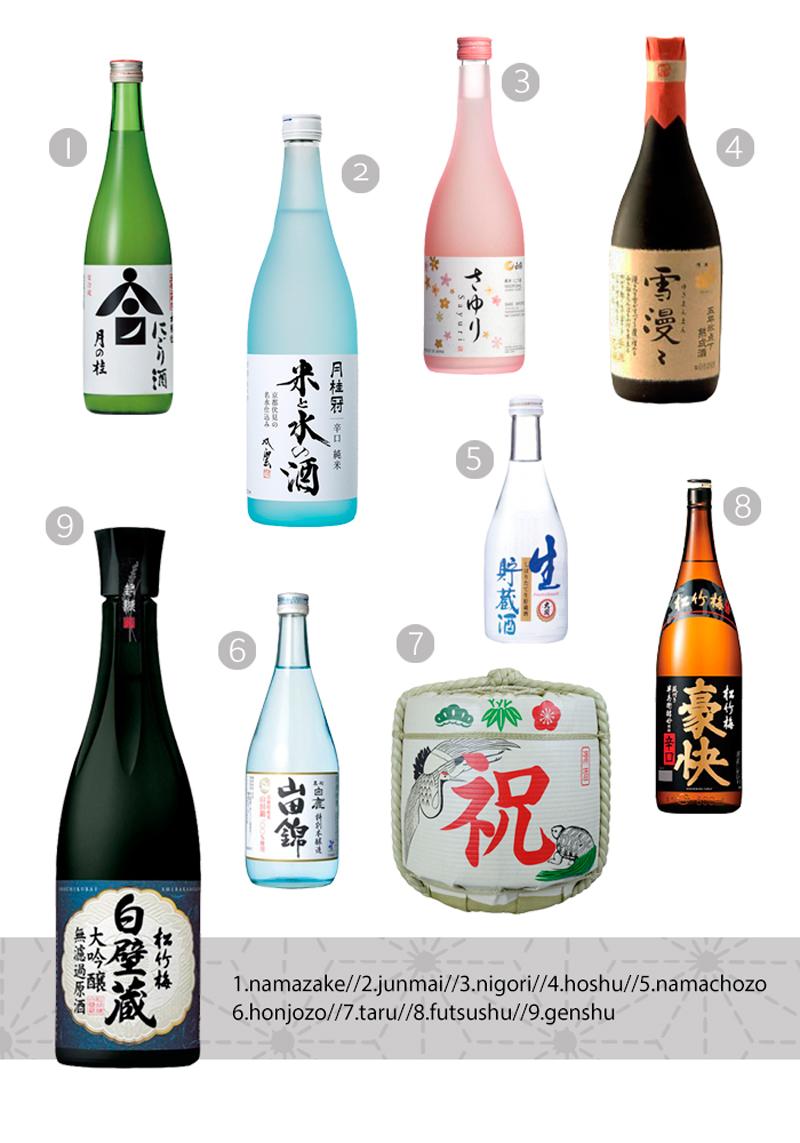 los diferentes tipos de sake