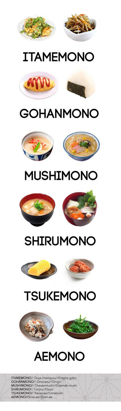 métodos de elaboración japoneses