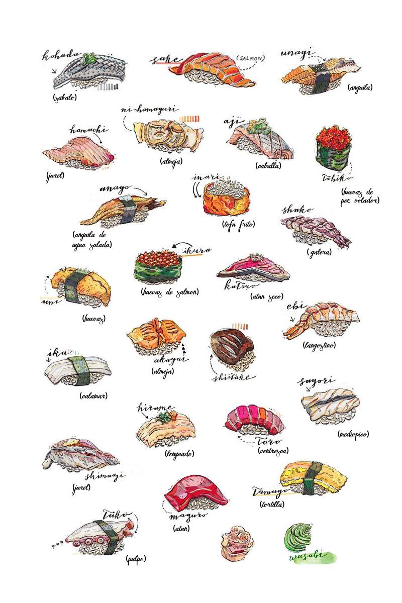 las diferentes variedades de nigiri