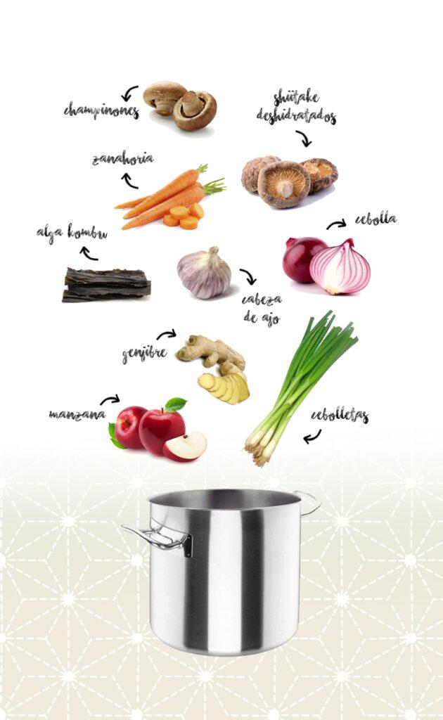receta de caldo vegetal para ramen